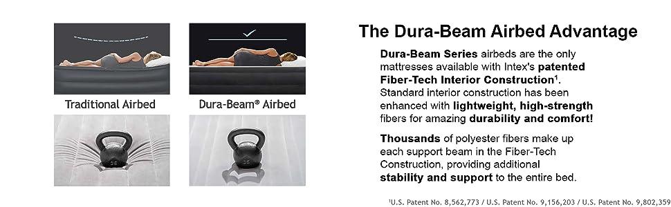 Amazon.com: Intex Dura-Beam Series Cama hinchable con bomba ...