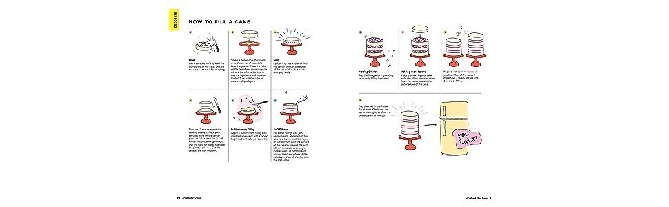 Erin Bakes Cake