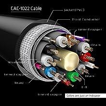 CLUB3D CAC-1022 Adaptador de Cable Displayport 1.4 Negro Adaptador para Cable Displayport 1.4, Displayport 1.4, Male Connector//Female Connector, 2 m, Negro
