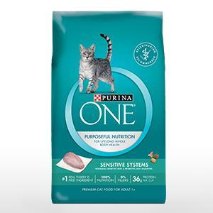 Low Fiber Easily Digestible Cat Food