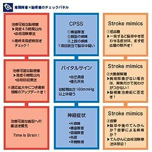 あなたも名医! 意識障害【電子版付】(jmed61) | 坂本 壮, 安藤裕貴 |本 ...