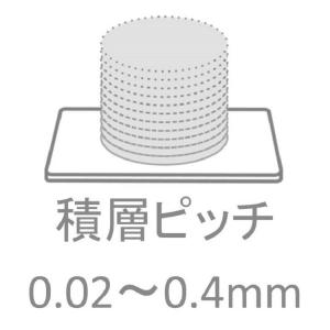 積層ピッチ 0.02~0.4mm