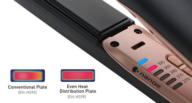 EH-HS99-K Intuitive Heat Technology