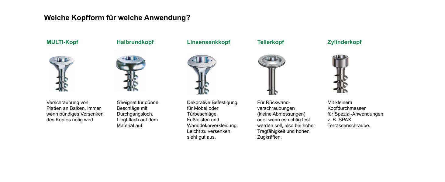 Senkkopf Schrauben//Maschinenschrauben A2/Edelstahl Pozi Csk Kopf M5/5/mm x 20/mm 100/St/ück