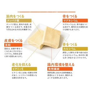 高野豆腐 大豆 イソフラボン カルシウム 更年期障害