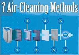 surround air ionic air purifier intelli pro intellipro xj-3800 xj3800 air cleaner air purification