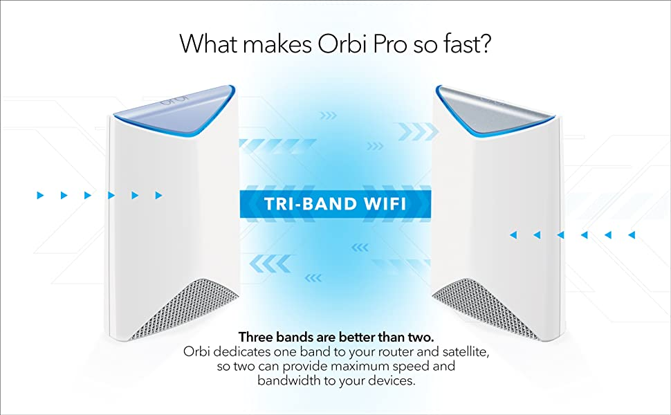 what makes orbi pro so fast