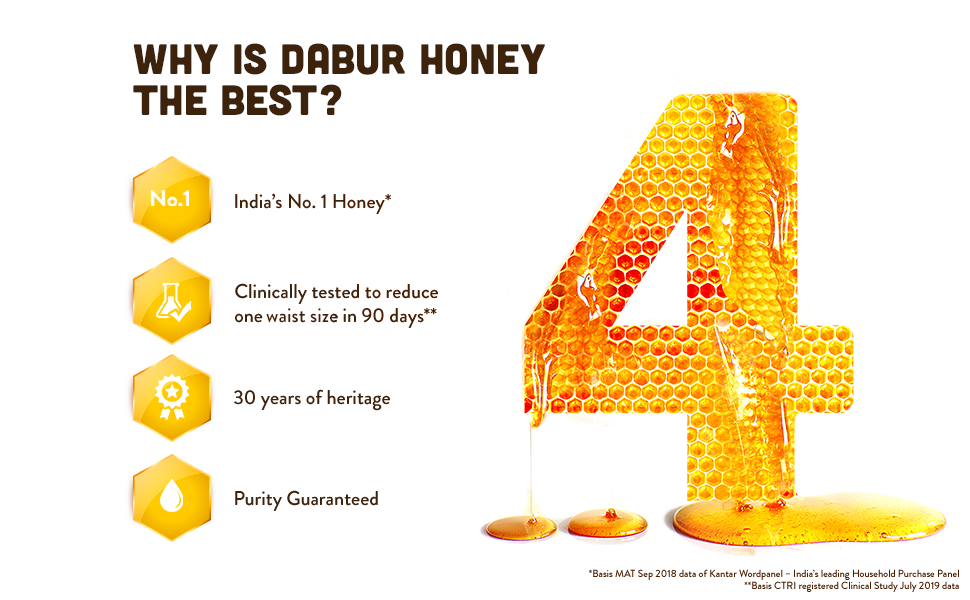 Dabur honey; pure honey; fitness; best honey