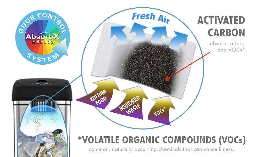 Stainless steel trash can bin garbage waste basket rubbish recycle compost metal