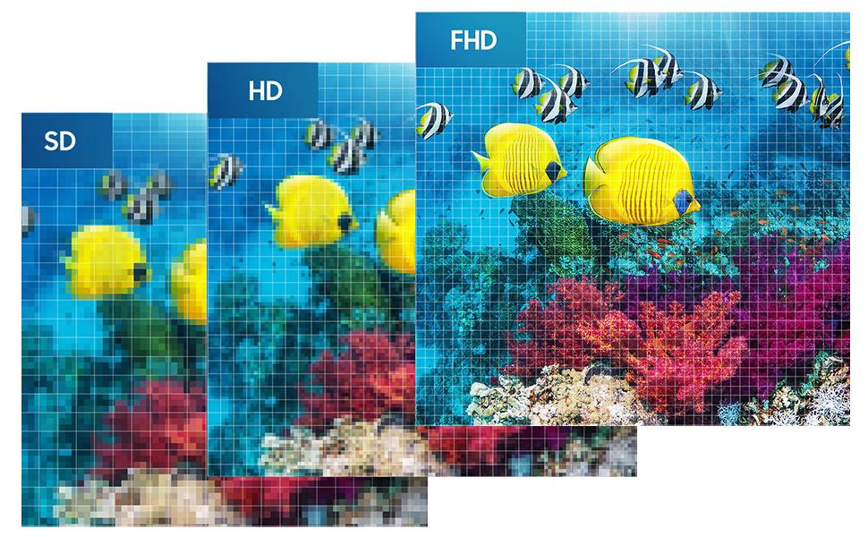 SD vs. HD vs. FHD side-by-side comparison