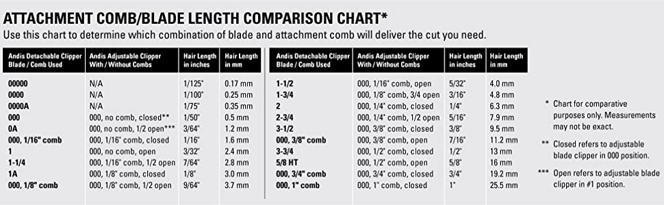 attachment combs charts