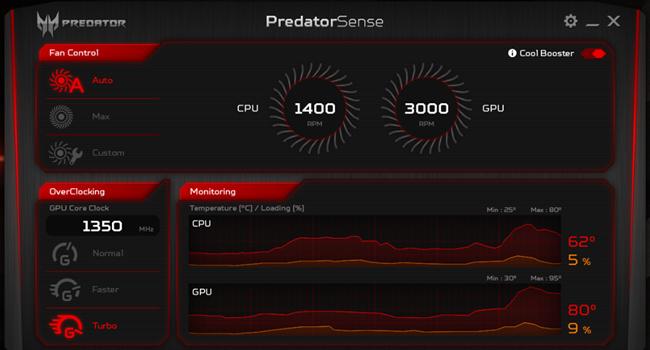 PredatorSens
