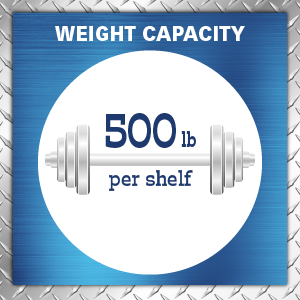 weight capacity 500 pounds, wire shelving unit