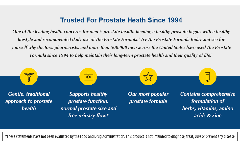 Trusted for Prostate Health Since 1994