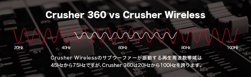 crusher 360