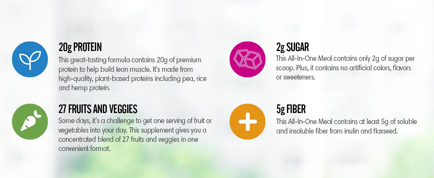 20g Protein, 2g Sugar, 27 Fruits & Veggies, 5g Fiber