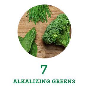 Alkalizing Greens Spinach Spirulina Chlorella Broccoli Wheat Grass Barley Alfalfa
