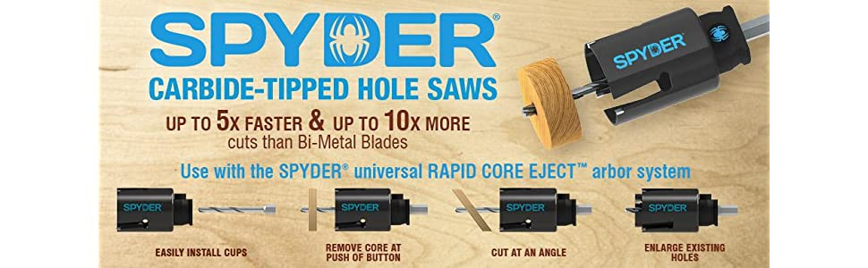 1.25-Inch Spyder 600011 Rapid Core Eject Hole Saw