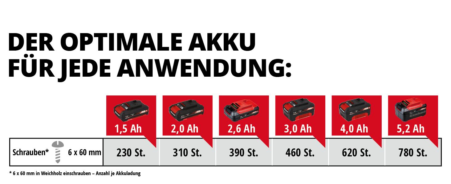 Edelstahl Rundstab VA V2A 1.4301 blank h9 /Ø 10 mm L: 1900mm 190cm Zuschnitt