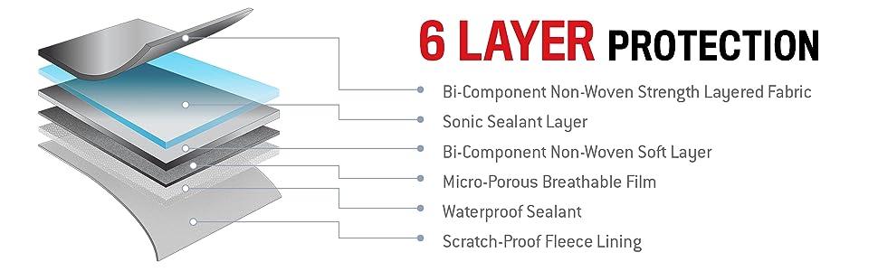 Multi 6 layer