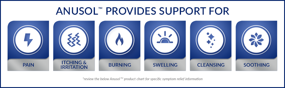 anusol provides support for