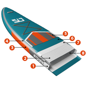 Swonder Classic Inflatable Stand up Paddle Board structure