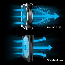 Arctic BioniX P120 case fan
