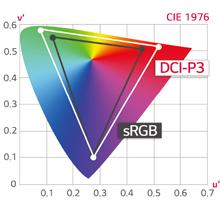 DCI-P3 98%カバー
