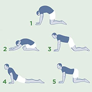 Yoga for the Inflexible Male: A How-To Guide: Yoga Matt ...