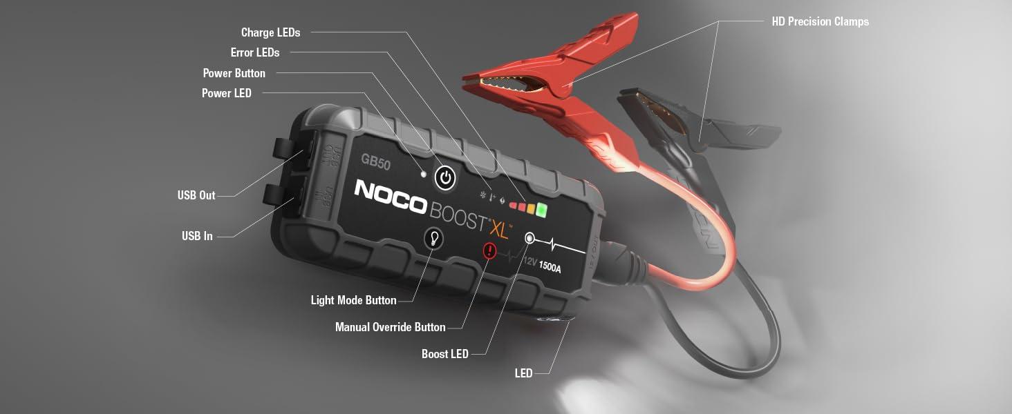 GB50 UltraSafe Lithium Jump Starter