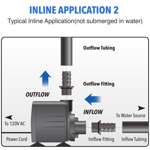 Inline Applicaton