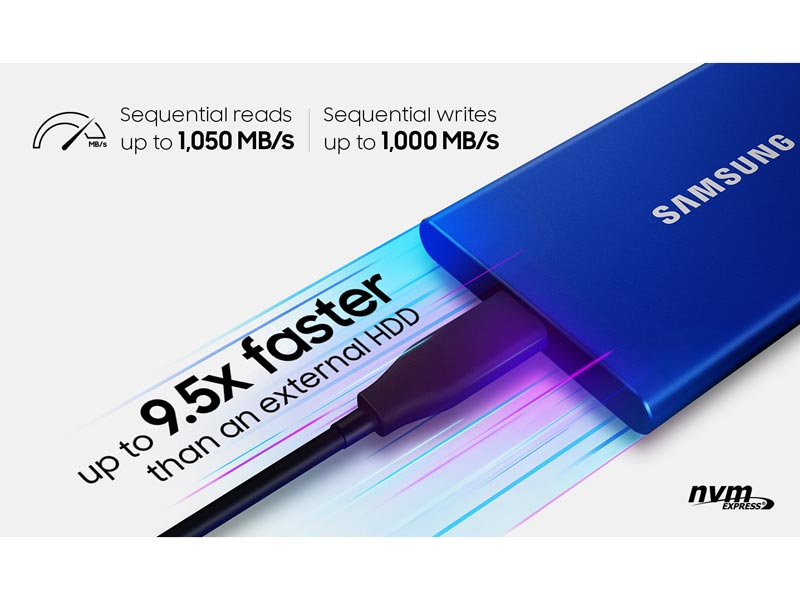 Up to 9.5 times faster than an external HDD
