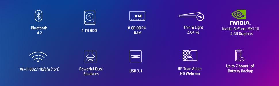 HP 15 Intel Core i5 8th Gen 15 6-inch FHD Laptop (8GB/1TB HDD/DOS/2GB  Graphics/Sparkling Black/2 5 kg), da0077TX