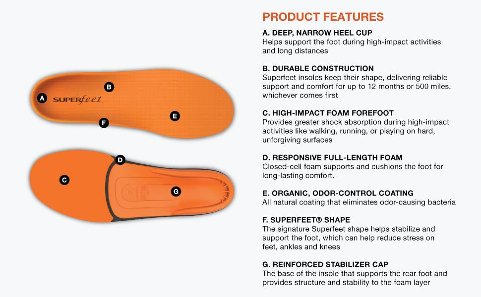powerstep slimtech antiodor acupressure massage original premium height increase plastic foot warmer