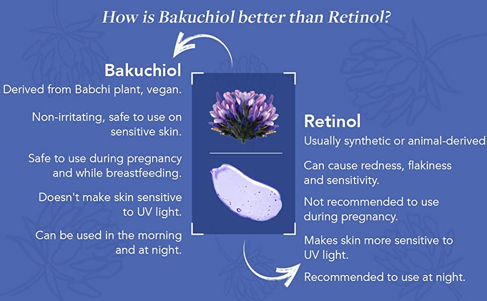 Bakuchoil