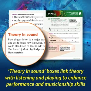 Theory in Sound Scales