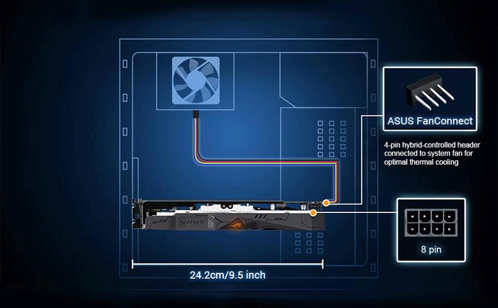 ASUS FanConnect II