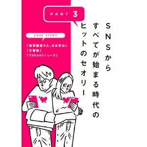 口コミ ヒット マーケティング PR SNS プロモーション クラスター コミュニティ ビジネス 拡販 営業