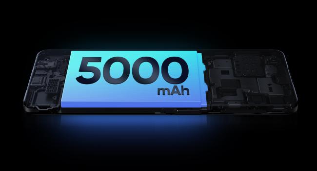 5000 mAh