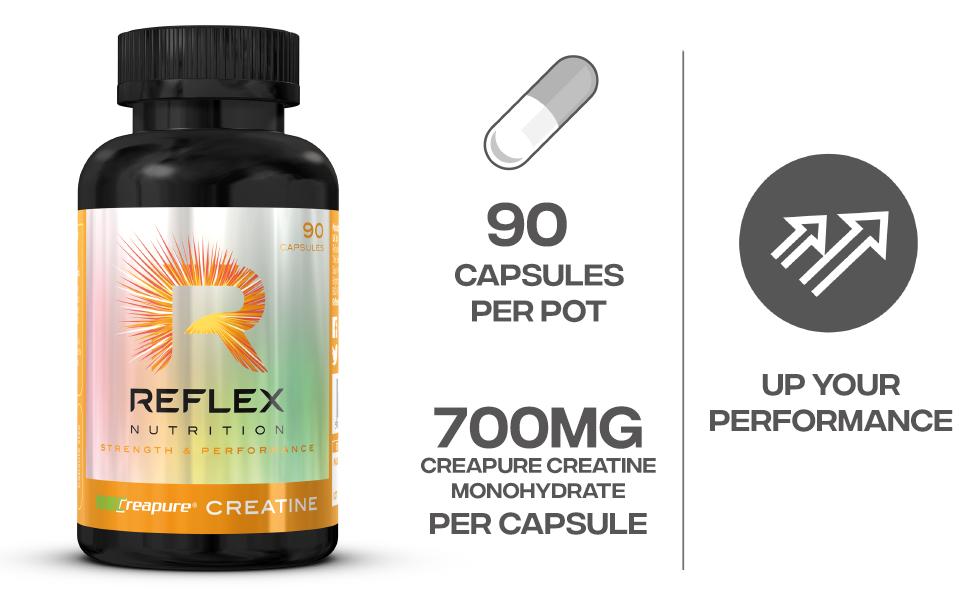 Reflex Nutrition Creapure Creatine 7mg Standard - 90 Cápsulas ...
