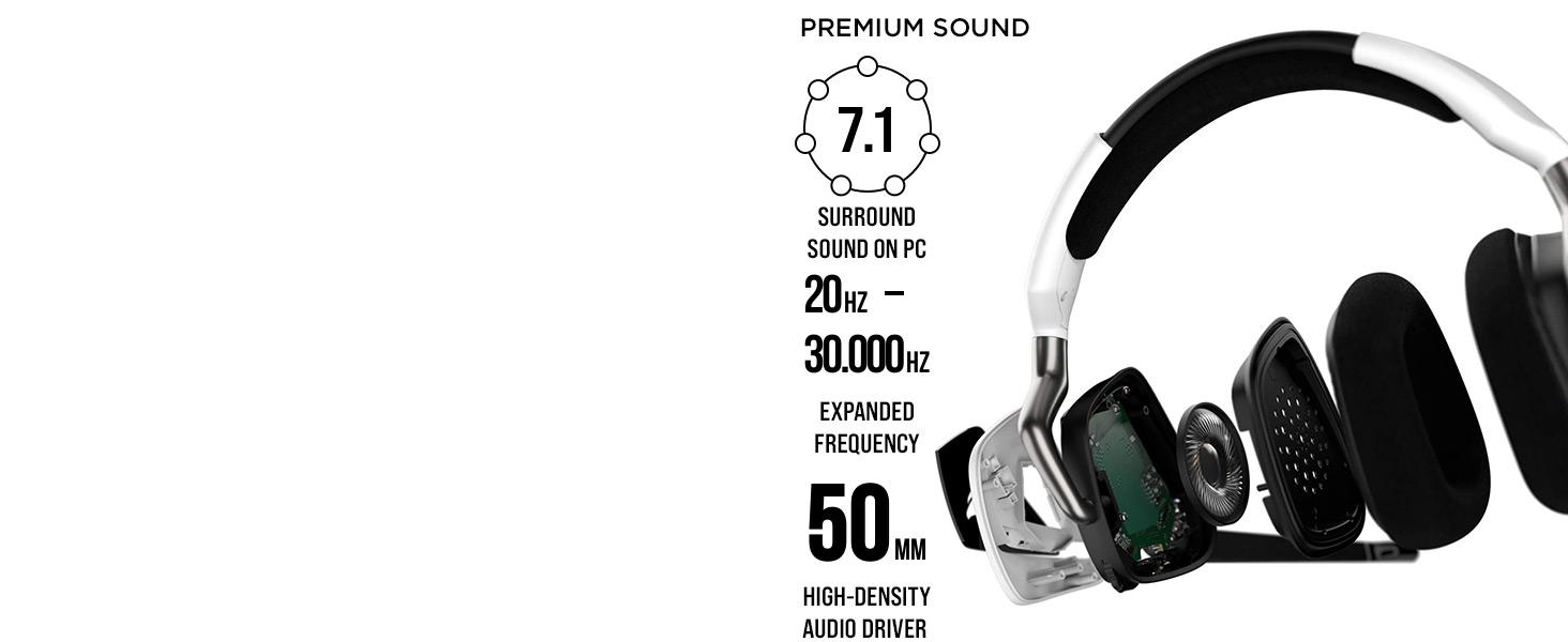 VOID RGB ELITE USB Premium Gaming Headset with 7.1 Surround Sound