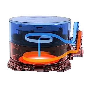 Cooler Master MasterLiquid ML240L White LED V2 Liquid Cooler 6