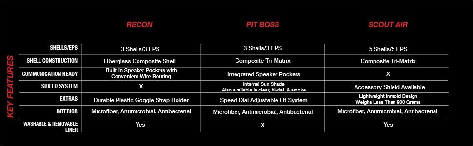 bell pit boss