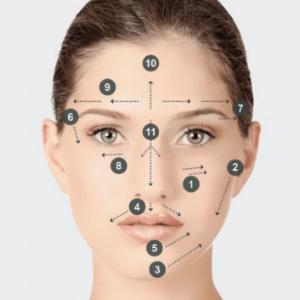 diagram for microdermabrasion strokes
