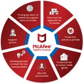 Un abonnement McAfee Internet Security protège un seul PC ou tous vos  appareils, dont les suivants bc56a48562bc