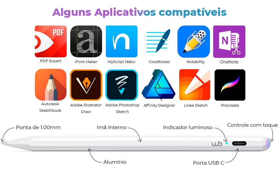 Alguns aplicativos compatíveis e partes da Pencil WB