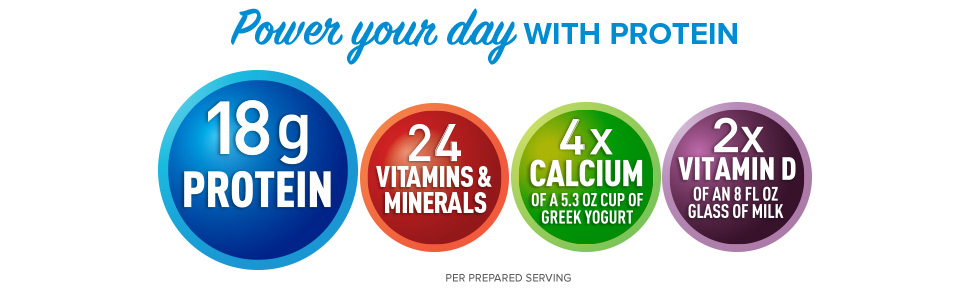 Power your day with Protein