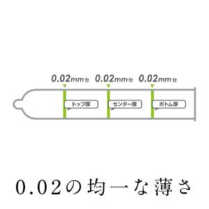 オカモトゼロツー 0.02 均一な薄さ