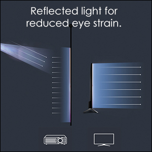 Reduced Eye Strain