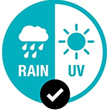 rain uv